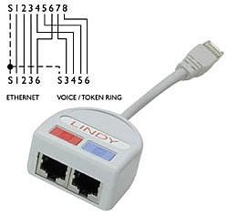 LINDY Port Doubler UTP 1x Fast Ethernet 10/100 + 1x Telefon/Token Ring über ein 8-adriges Kabel